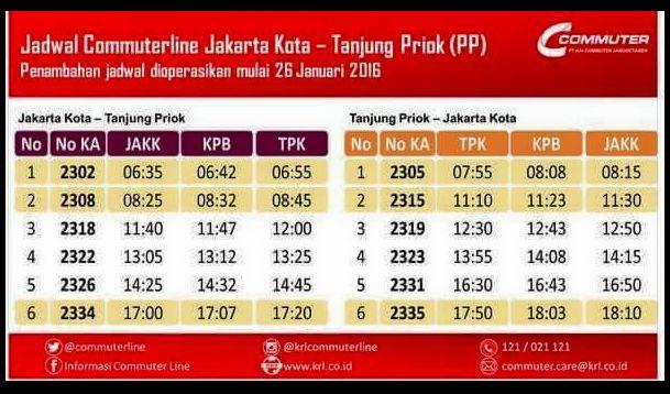 Jadwal KRL Tanjung Priok JAKK