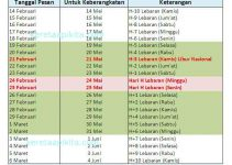 Pemesanan Tiket KA Lebaran
