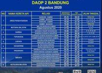 KA Dari Bandung Beroperasi