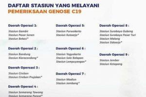 Daftar Stasiun Yang Melayani GeNose C19
